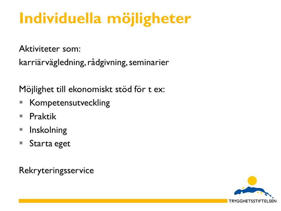 Individuella möjligheter Aktiviteter som: karriärvägledning, rådgivning, seminarier Möjlighet till ekonomiskt stöd för t ex:  Kompetensutveckling  P