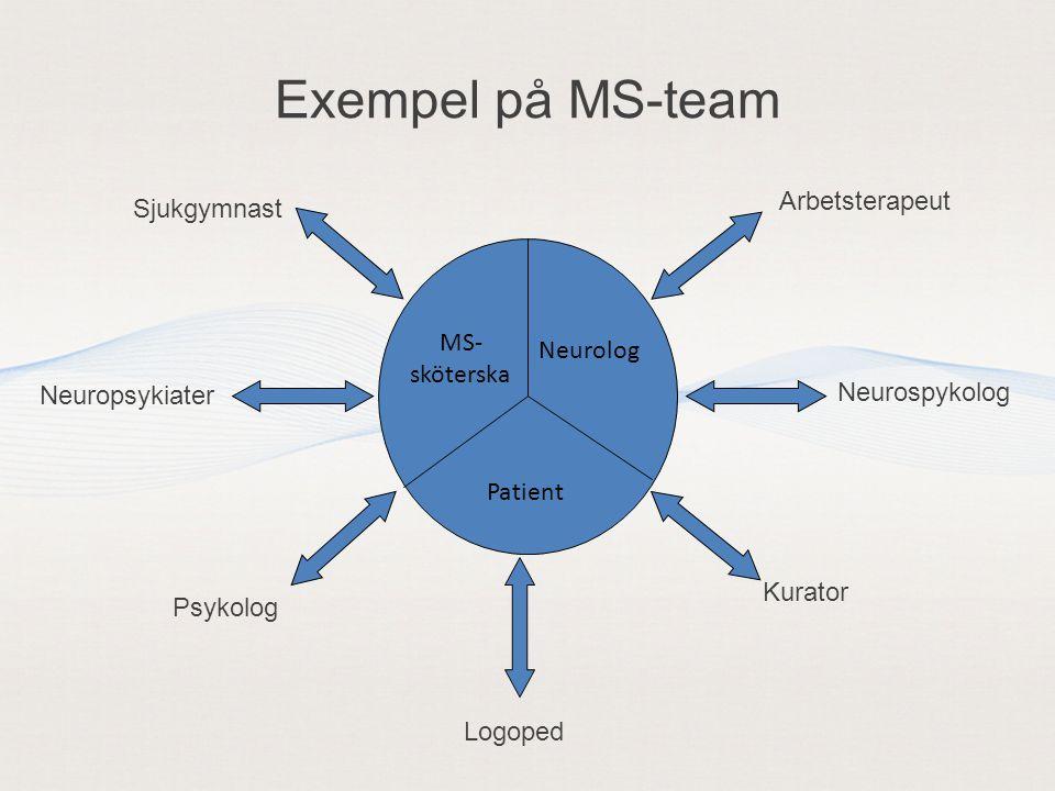 Uppgifter för MS-sköterskan Ge råd och stöd Kontakt för patient och anhöriga Snabbt upptäcka och tillsammans med andra personer inom MS- teamet hantera olika symptom Förmedla och förenkla kontakter inom MS-teamet Ansvara för start och uppföljning av bromsmediciner Verka för att sprida information om sjukdomen till patienter, anhöriga, vårdpersonal och allmänhet