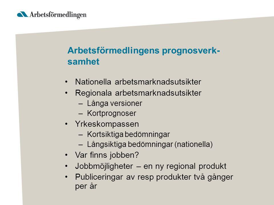 Arbetsförmedlingens prognosverk- samhet Nationella arbetsmarknadsutsikter Regionala arbetsmarknadsutsikter –Långa versioner –Kortprognoser Yrkeskompas
