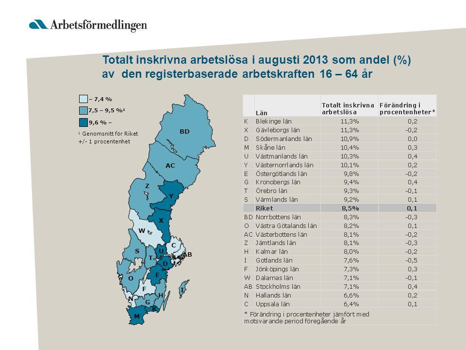 Totalt inskrivna arbetslösa i augusti 2013 som andel (%) av den registerbaserade arbetskraften 16 – 64 år AB BD Y AC Z X W S T U D C O E F H G I K M N