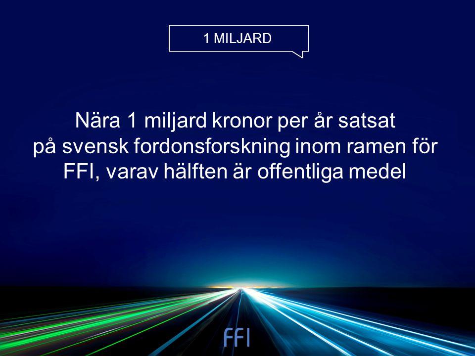 1 MILJARD Nära 1 miljard kronor per år satsat på svensk fordonsforskning inom ramen för FFI, varav hälften är offentliga medel
