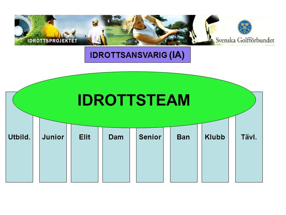JuniorElitKlubbBanSeniorDamUtbild.Tävl. IDROTTSTEAM IDROTTSANSVARIG (IA)