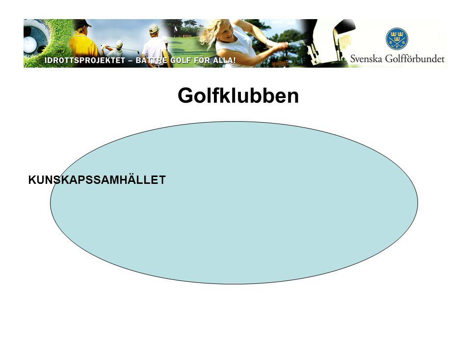 GOLFKLUBB Idrottsråd