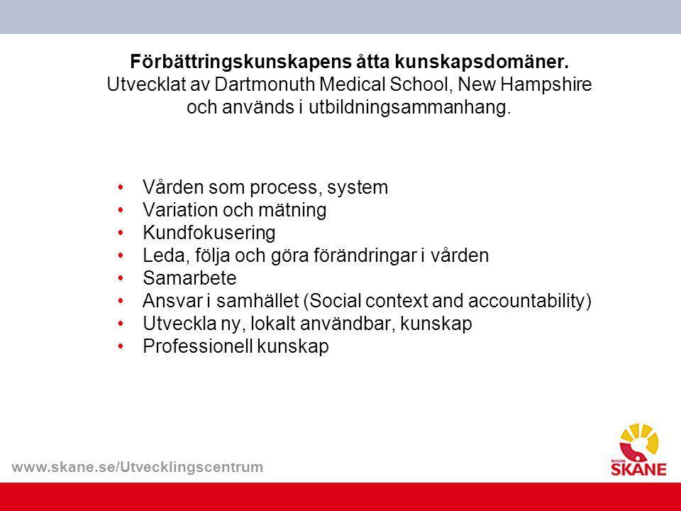 www.skane.se/Utvecklingscentrum Förbättringskunskapens åtta kunskapsdomäner.