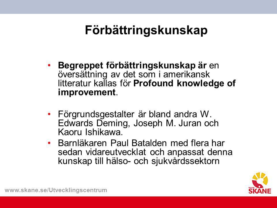 www.skane.se/Utvecklingscentrum Förbättringskunskap Uttrycket förbättringskunskap innefattar det som finns bakom termer som kvalitetsutveckling, verksamhetsutveckling med kvalitetsfokus, förnyelse arbete, TQM och andra liknande angreppsätt.