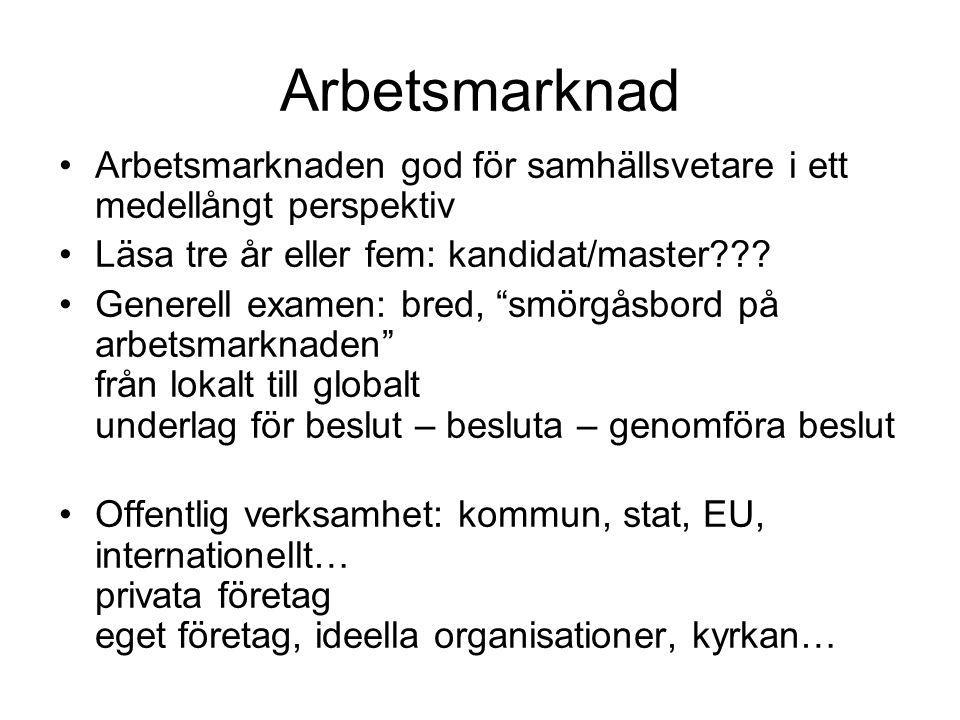 Arbetsmarknad Arbetsmarknaden god för samhällsvetare i ett medellångt perspektiv Läsa tre år eller fem: kandidat/master??.