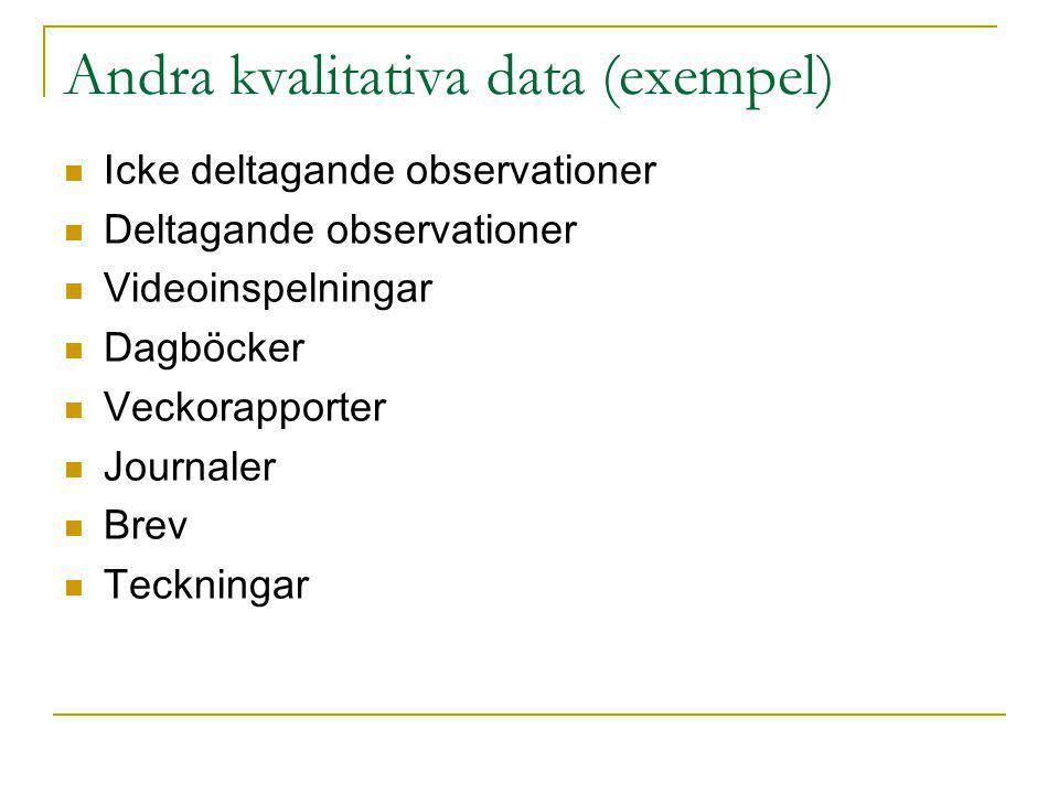 Andra kvalitativa data (exempel) Icke deltagande observationer Deltagande observationer Videoinspelningar Dagböcker Veckorapporter Journaler Brev Teck