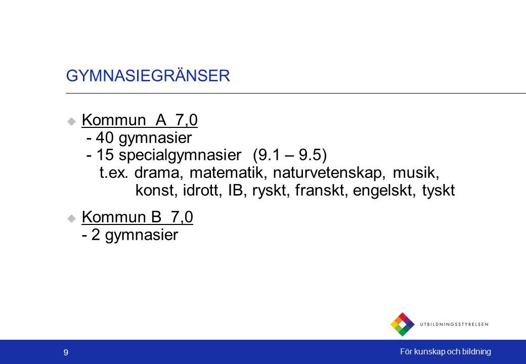 9 GYMNASIEGRÄNSER  Kommun A 7,0 - 40 gymnasier - 15 specialgymnasier (9.1 – 9.5) t.ex.