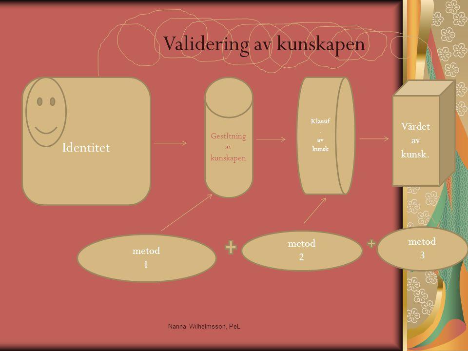 Identitet Gestltning av kunskapen Klassif. av kunsk Värdet av kunsk. Validering av kunskapen metod 1 metod 2 metod 3 Nanna Wilhelmsson, PeL