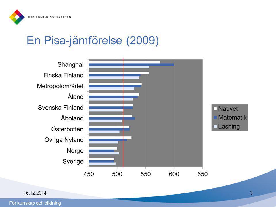 För kunskap och bildning En Pisa-jämförelse (2009) 16.12.20143