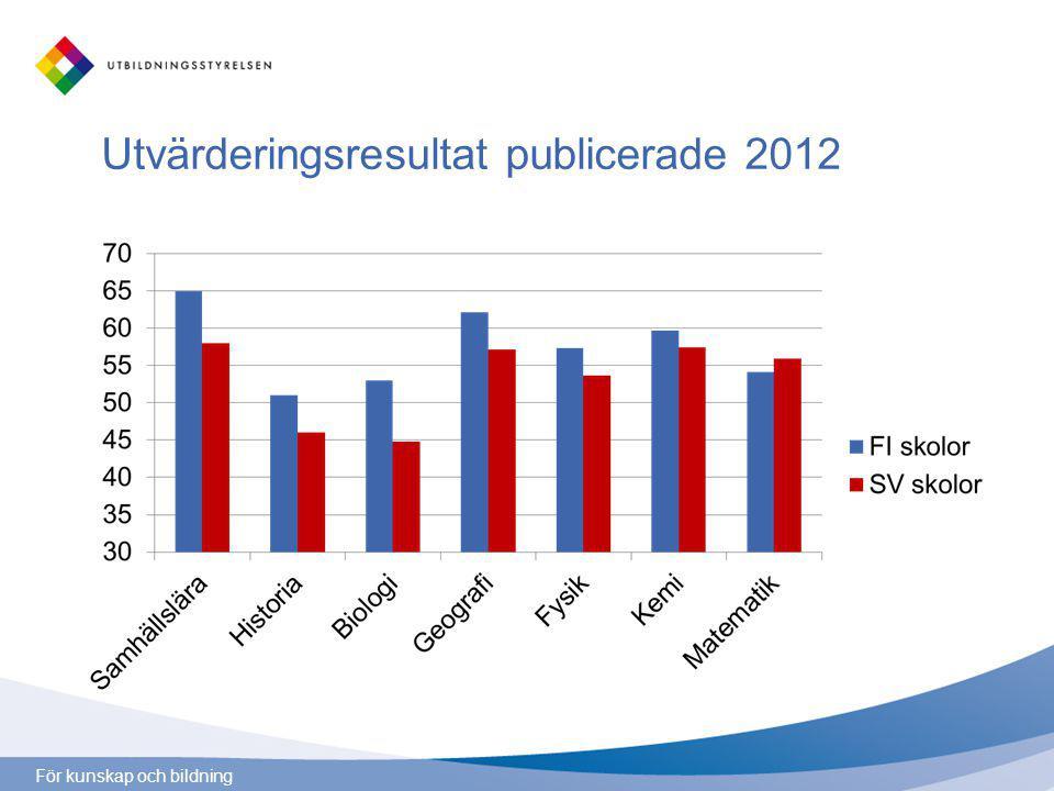 För kunskap och bildning Utvärderingsresultat publicerade 2012