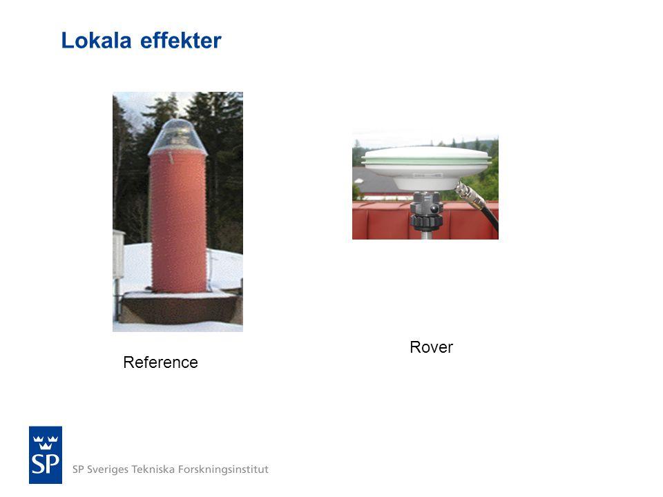 Lokala effekter Reference Rover