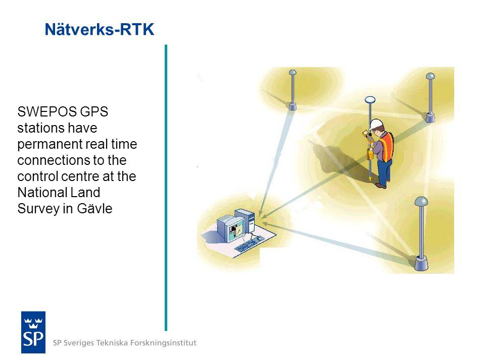 Felkällor Satellitklockor Satellitbanor Jonosfär Troposfär Lokala effekter v = 4 km/s 20200 km 1000 km 50km 10 km Avstånd ?.