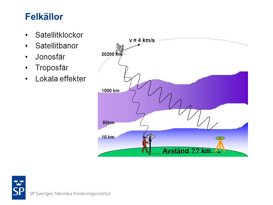 Felkällor Satellitklockor Satellitbanor Jonosfär Troposfär Lokala effekter v = 4 km/s 20200 km 1000 km 50km 10 km Avstånd ?? km