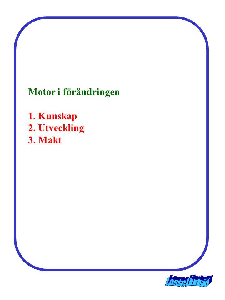 Motor i förändringen 1. Kunskap 2. Utveckling 3. Makt