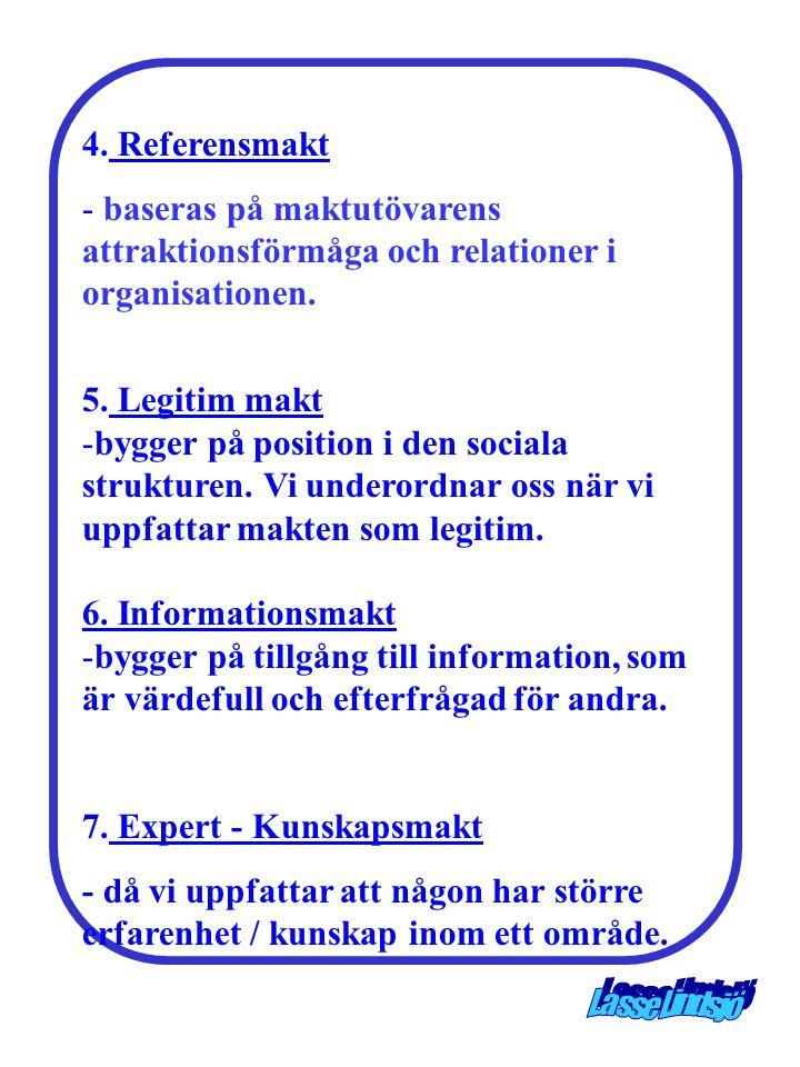 4. Referensmakt - baseras på maktutövarens attraktionsförmåga och relationer i organisationen. 5. Legitim makt -bygger på position i den sociala struk