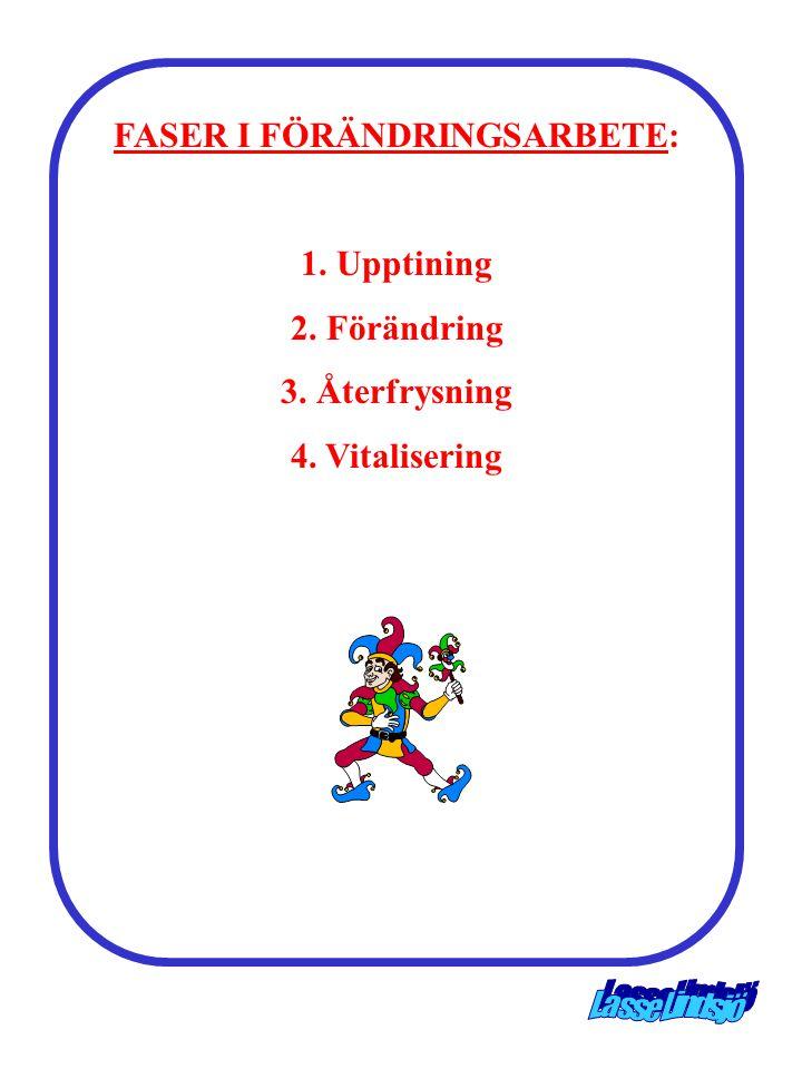 FASER I FÖRÄNDRINGSARBETE: 1. Upptining 2. Förändring 3. Återfrysning 4. Vitalisering