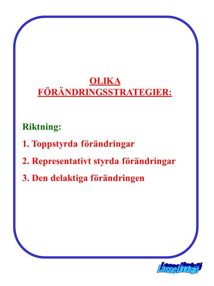 OLIKA FÖRÄNDRINGSSTRATEGIER: Riktning: 1. Toppstyrda förändringar 2. Representativt styrda förändringar 3. Den delaktiga förändringen