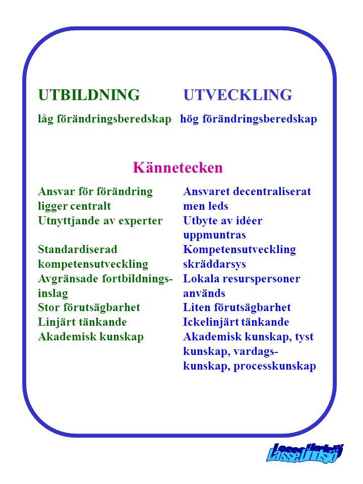 Metoder FöreläsningarGrupparbete Kunskap via experterProblemlösning Trad.