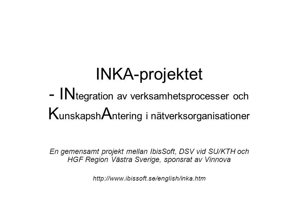 INKA-projektet - IN tegration av verksamhetsprocesser och K unskapsh A ntering i nätverksorganisationer En gemensamt projekt mellan IbisSoft, DSV vid SU/KTH och HGF Region Västra Sverige, sponsrat av Vinnova http://www.ibissoft.se/english/inka.htm