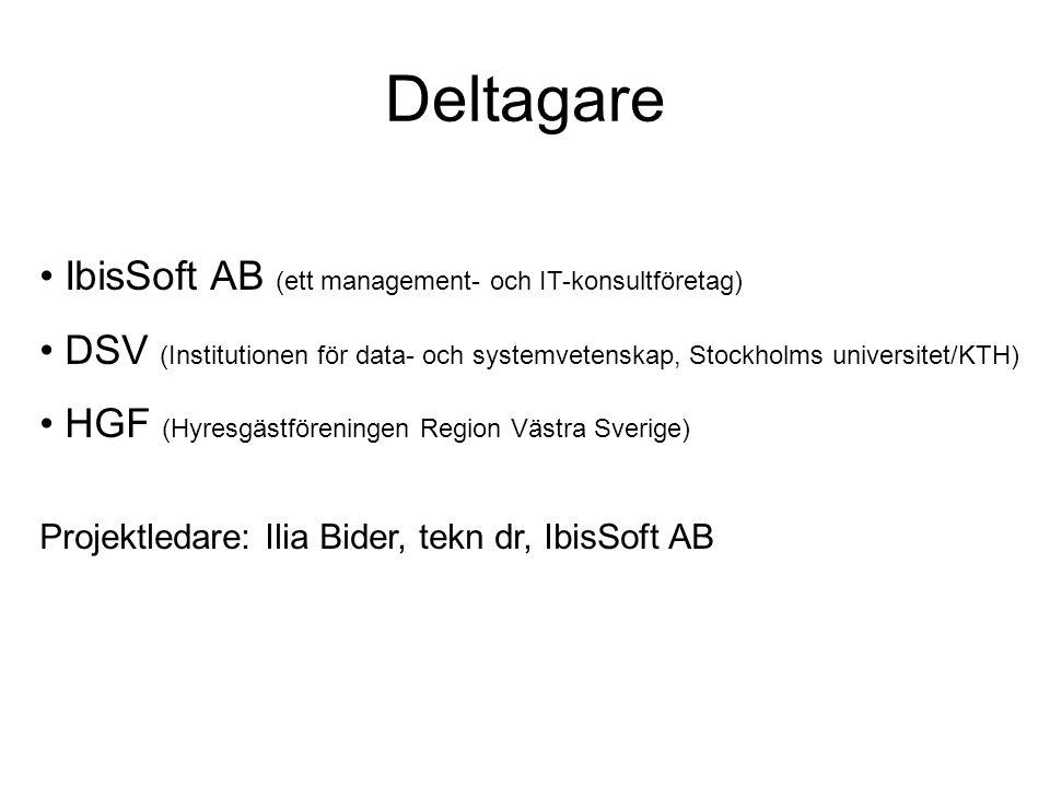 Deltagare IbisSoft AB (ett management- och IT-konsultföretag) DSV (Institutionen för data- och systemvetenskap, Stockholms universitet/KTH) HGF (Hyresgästföreningen Region Västra Sverige) Projektledare: Ilia Bider, tekn dr, IbisSoft AB