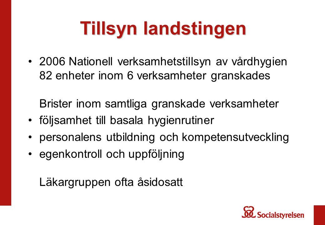 Tillsyn landstingen 2006 Nationell verksamhetstillsyn av vårdhygien 82 enheter inom 6 verksamheter granskades Brister inom samtliga granskade verksamh