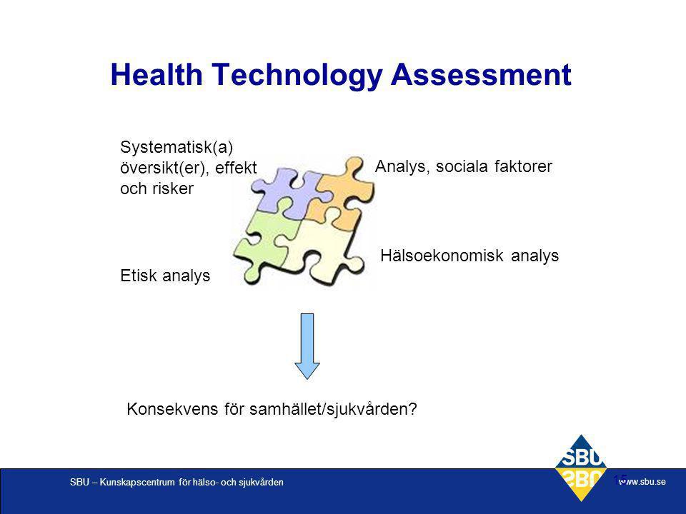 SBU – Kunskapscentrum för hälso- och sjukvården www.sbu.se 15 Health Technology Assessment Systematisk(a) översikt(er), effekt och risker Analys, soci