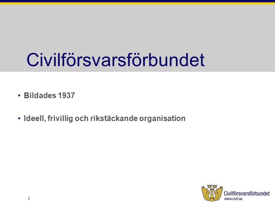 Civilförsvarsförbundet Bildades 1937 Ideell, frivillig och rikstäckande organisation 2