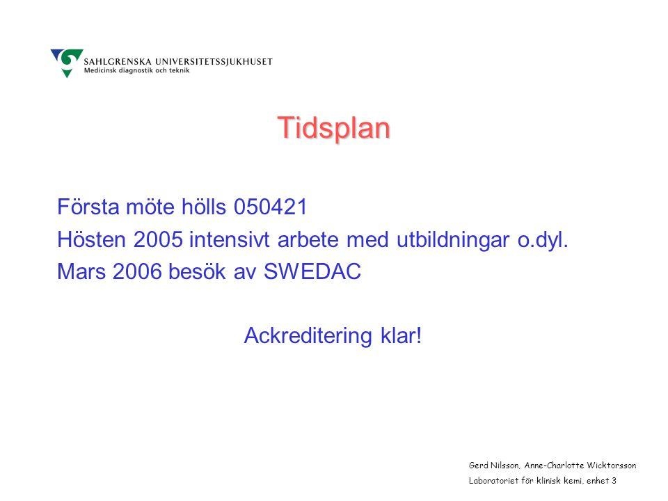 Tidsplan Första möte hölls 050421 Hösten 2005 intensivt arbete med utbildningar o.dyl.