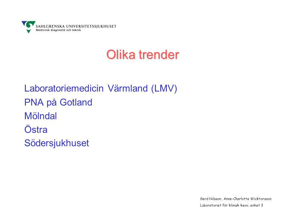 Olika trender Laboratoriemedicin Värmland (LMV) PNA på Gotland Mölndal Östra Södersjukhuset Gerd Nilsson, Anne-Charlotte Wicktorsson Laboratoriet för klinisk kemi, enhet 3