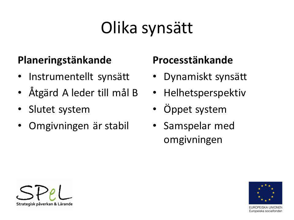 Olika synsätt Planeringstänkande Instrumentellt synsätt Åtgärd A leder till mål B Slutet system Omgivningen är stabil Processtänkande Dynamiskt synsät