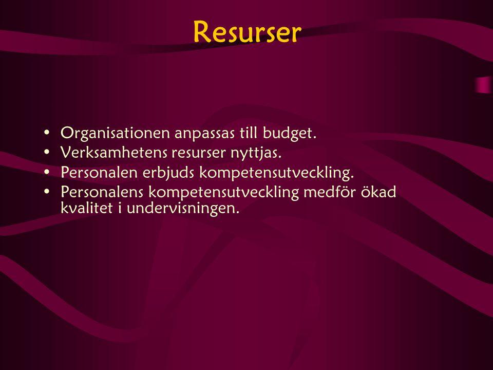 Resurser Organisationen anpassas till budget. Verksamhetens resurser nyttjas. Personalen erbjuds kompetensutveckling. Personalens kompetensutveckling