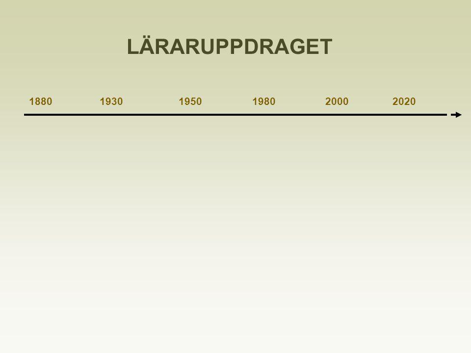 1880 1930 1950 1980 2000 2020 LÄRARUPPDRAGET