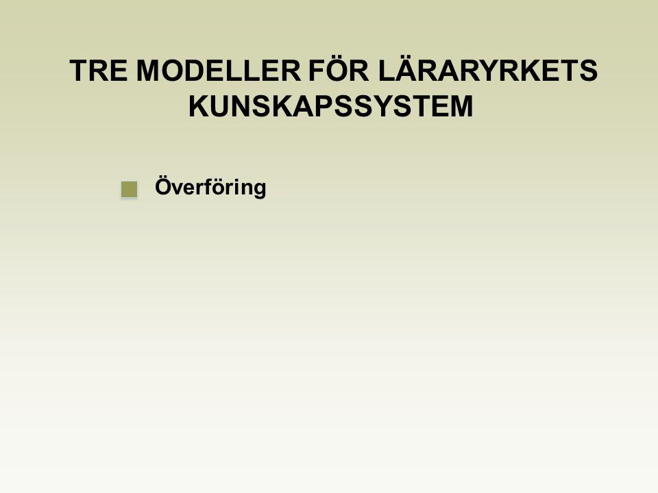 Överföring TRE MODELLER FÖR LÄRARYRKETS KUNSKAPSSYSTEM