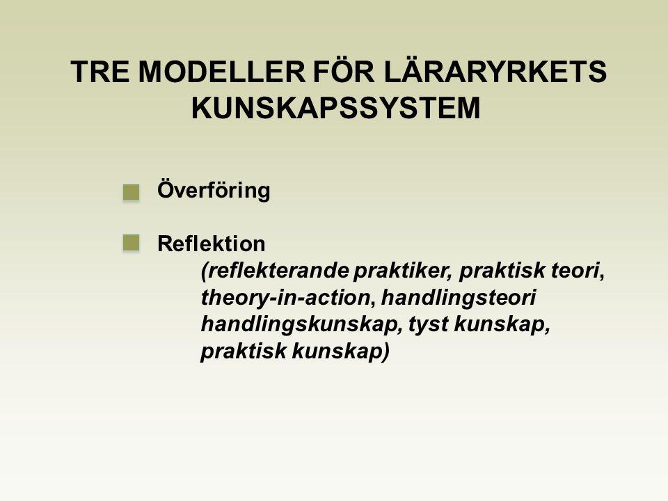 Överföring Reflektion (reflekterande praktiker, praktisk teori, theory-in-action, handlingsteori handlingskunskap, tyst kunskap, praktisk kunskap) TRE MODELLER FÖR LÄRARYRKETS KUNSKAPSSYSTEM