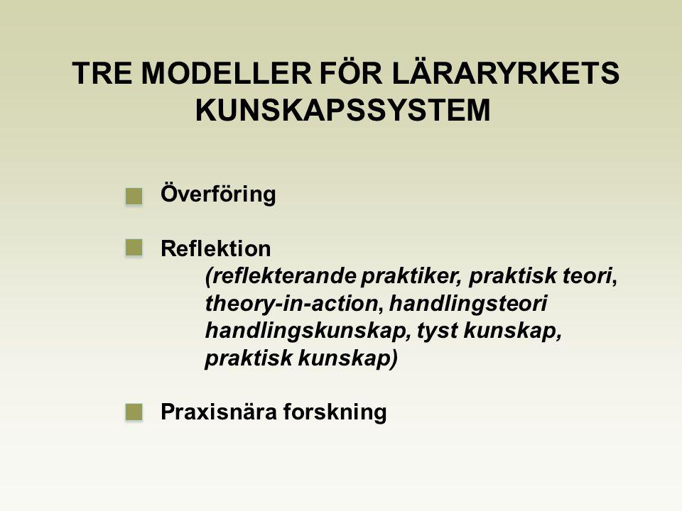 Överföring Reflektion (reflekterande praktiker, praktisk teori, theory-in-action, handlingsteori handlingskunskap, tyst kunskap, praktisk kunskap) Pra
