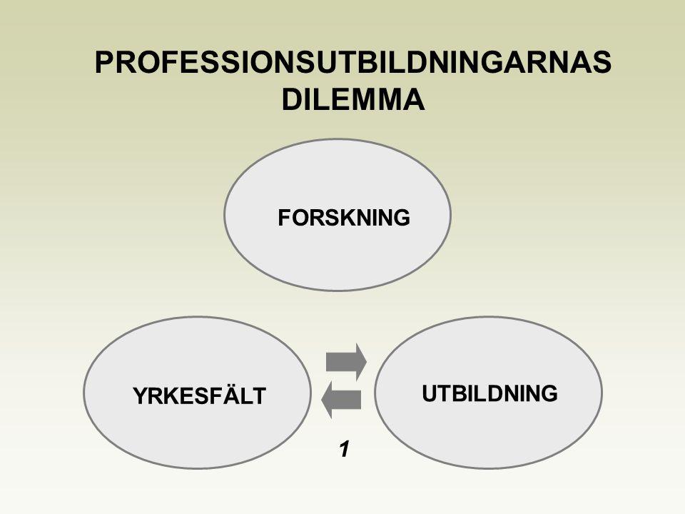 YRKESFÄLT UTBILDNING PROFESSIONSUTBILDNINGARNAS DILEMMA FORSKNING 1