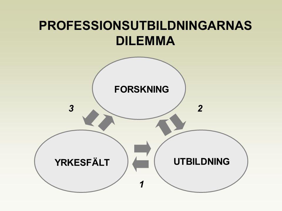 YRKESFÄLT UTBILDNING PROFESSIONSUTBILDNINGARNAS DILEMMA FORSKNING 2 1 3
