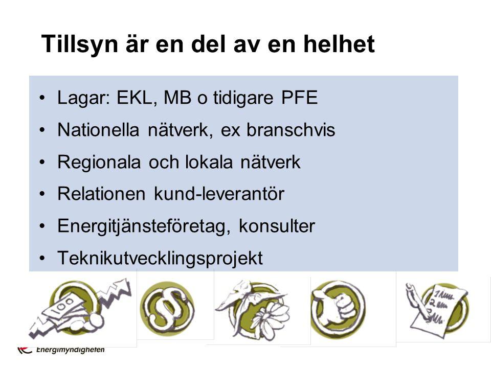 Tillsyn är en del av en helhet Lagar: EKL, MB o tidigare PFE Nationella nätverk, ex branschvis Regionala och lokala nätverk Relationen kund-leverantör