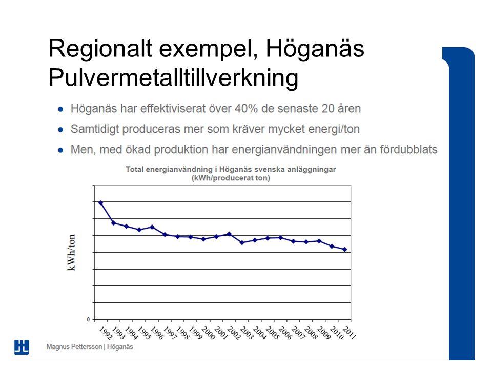 Regionalt exempel, Höganäs Pulvermetalltillverkning