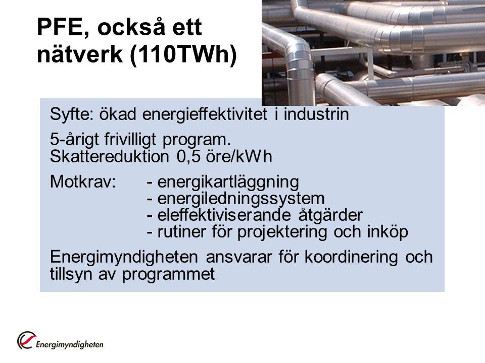 Resultat för PFE, period 1 Eleffektivisering 1,45 TWh (5%) >1300 elåtgärder + Rutiner + Andra E-bärare Företagen har investerat > 700 Mkr (el) Frivillig redovisning av övrig effektivisering, restenergier o elgenerering –Egenprod.
