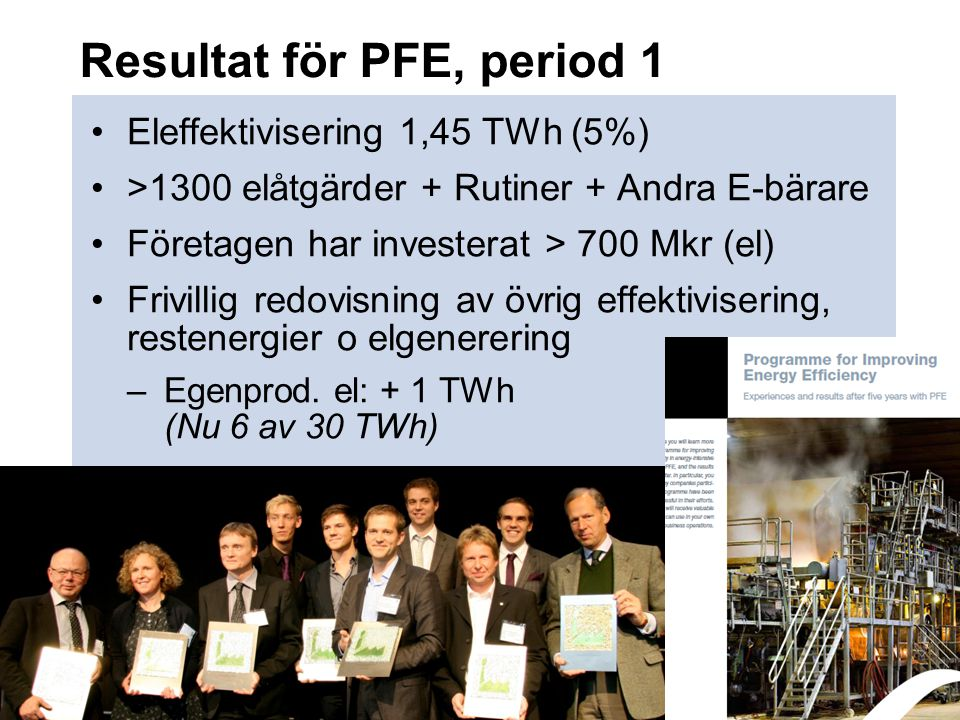 Resultat för PFE, period 1 Eleffektivisering 1,45 TWh (5%) >1300 elåtgärder + Rutiner + Andra E-bärare Företagen har investerat > 700 Mkr (el) Frivill