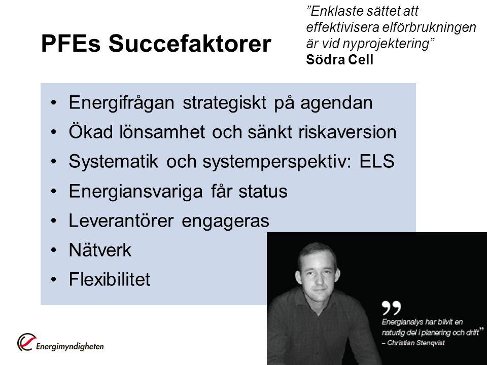 PFEs Succefaktorer Energifrågan strategiskt på agendan Ökad lönsamhet och sänkt riskaversion Systematik och systemperspektiv: ELS Energiansvariga får