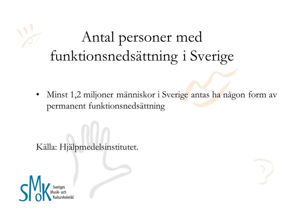 Antal personer med funktionsnedsättning i Sverige Minst 1,2 miljoner människor i Sverige antas ha någon form av permanent funktionsnedsättning Källa: Hjälpmedelsinstitutet.