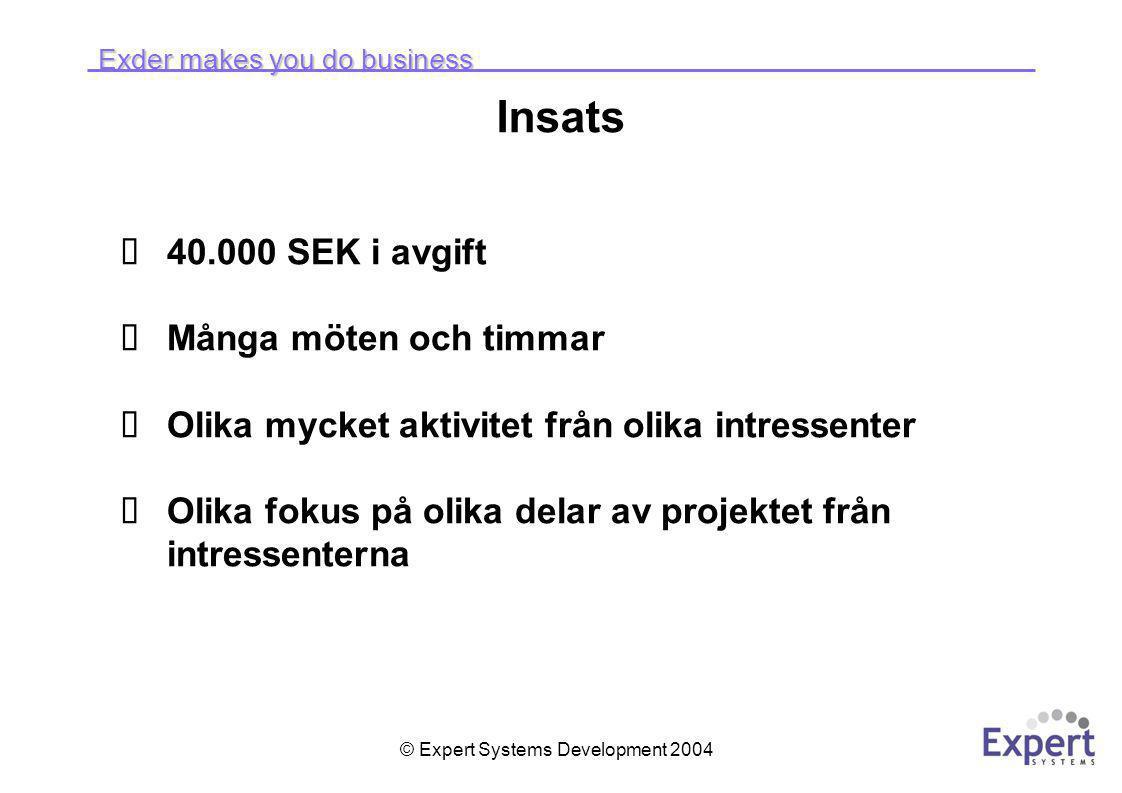 Exder makes you do business © Expert Systems Development 2004 Insats  40.000 SEK i avgift  Många möten och timmar  Olika mycket aktivitet från olika intressenter  Olika fokus på olika delar av projektet från intressenterna