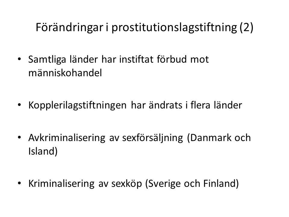 Förändringar i prostitutionslagstiftning (2) Samtliga länder har instiftat förbud mot människohandel Kopplerilagstiftningen har ändrats i flera länder
