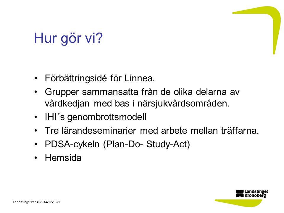 Landstinget kansli 2014-12-16 /9 Hur gör vi. Förbättringsidé för Linnea.