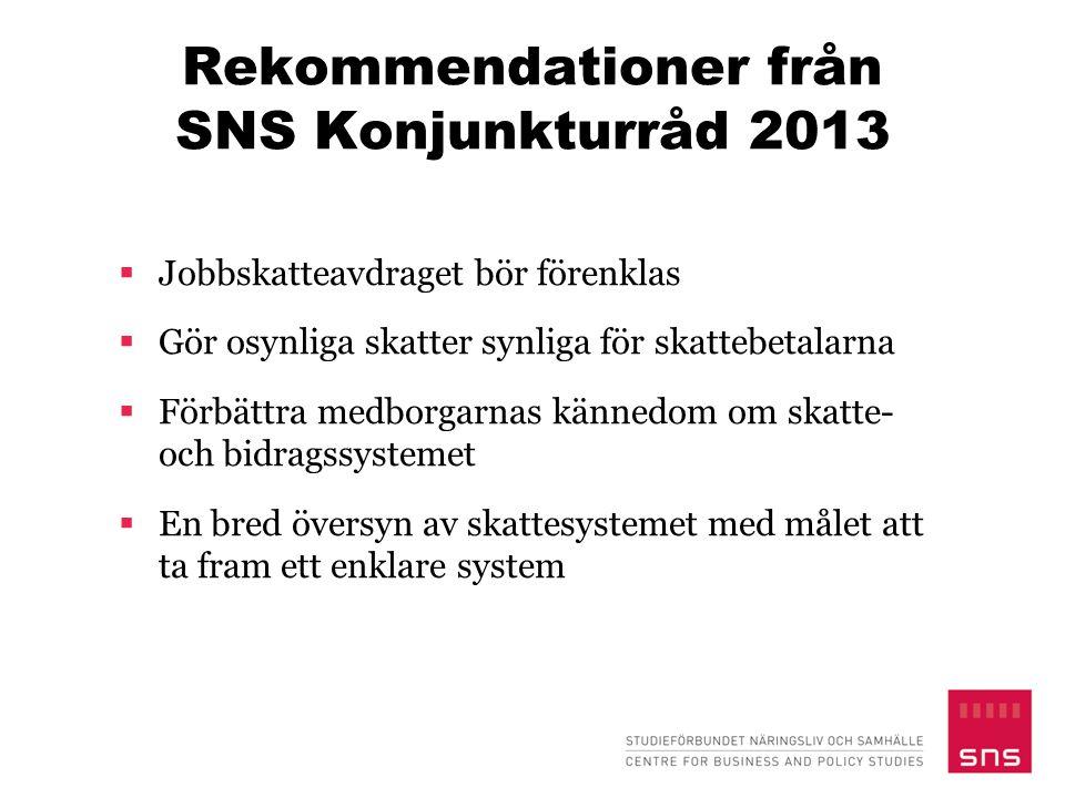 Rekommendationer från SNS Konjunkturråd 2013  Jobbskatteavdraget bör förenklas  Gör osynliga skatter synliga för skattebetalarna  Förbättra medborg