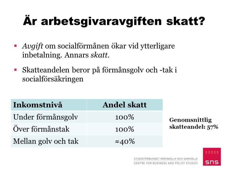 Marginalskatten i Sverige 20-30% 65-70%