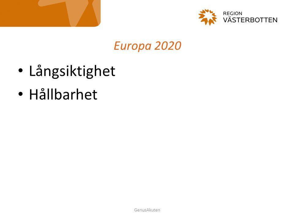 Europa 2020 Långsiktighet Hållbarhet GenusAkuten